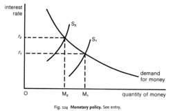 equilibrium change